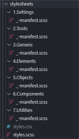The take away from how I structure my ITCSS folder is that I number each ITCSS layer folder, each folder contains its own manifest, and I prepend the manifest files with a hyphen to ensure it sits at the top when the files are ordered alphabetically.